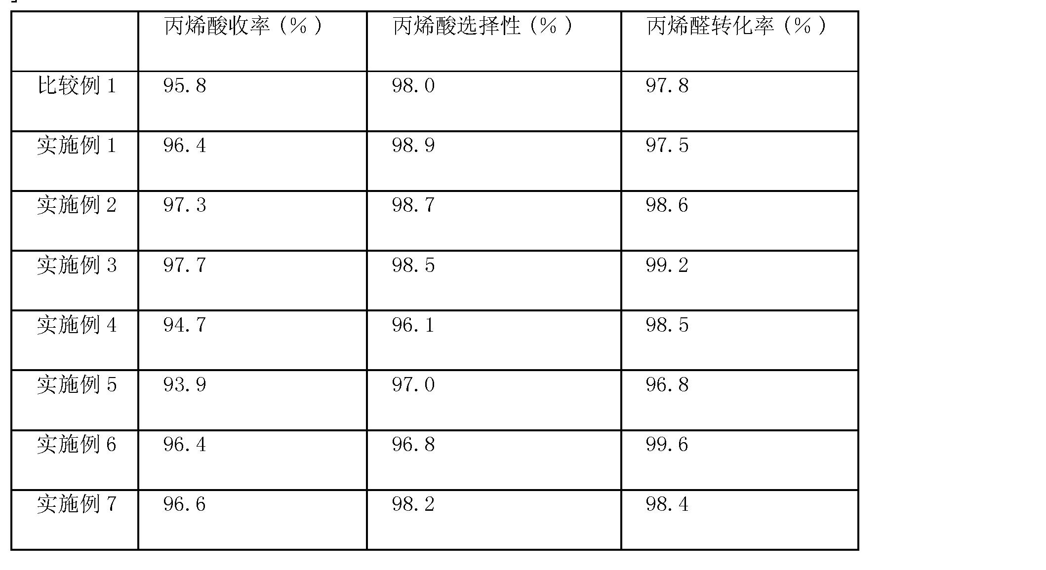 Figure CN102371158AD00062
