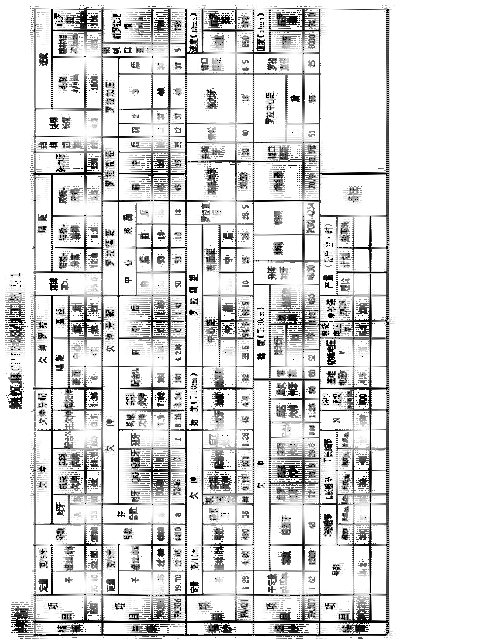 Figure CN103060978AD00151