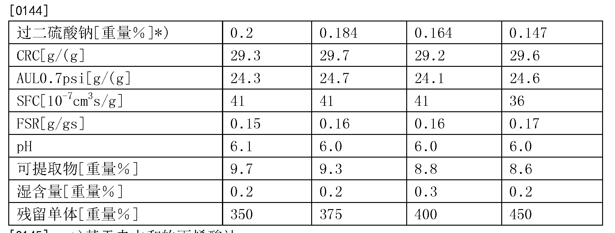 Figure CN103561782BD00132