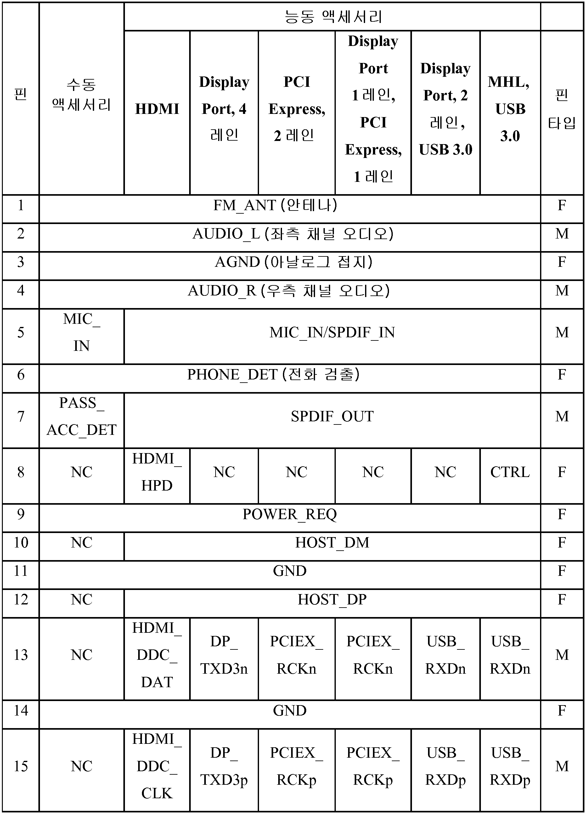Figure 112012083189118-pct00001