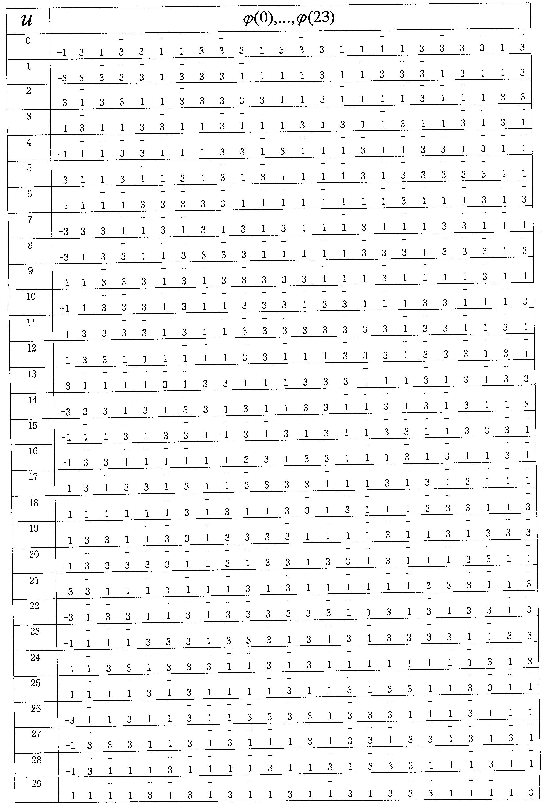 Figure 112011502155947-pat00104