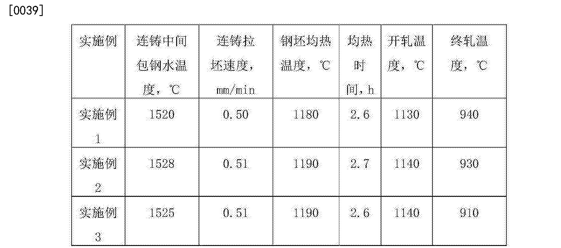 Figure CN103266287BD00072