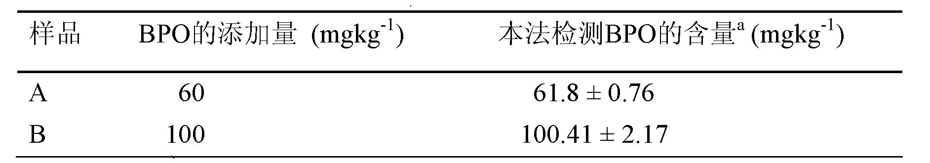 Figure CN102253019BD00061