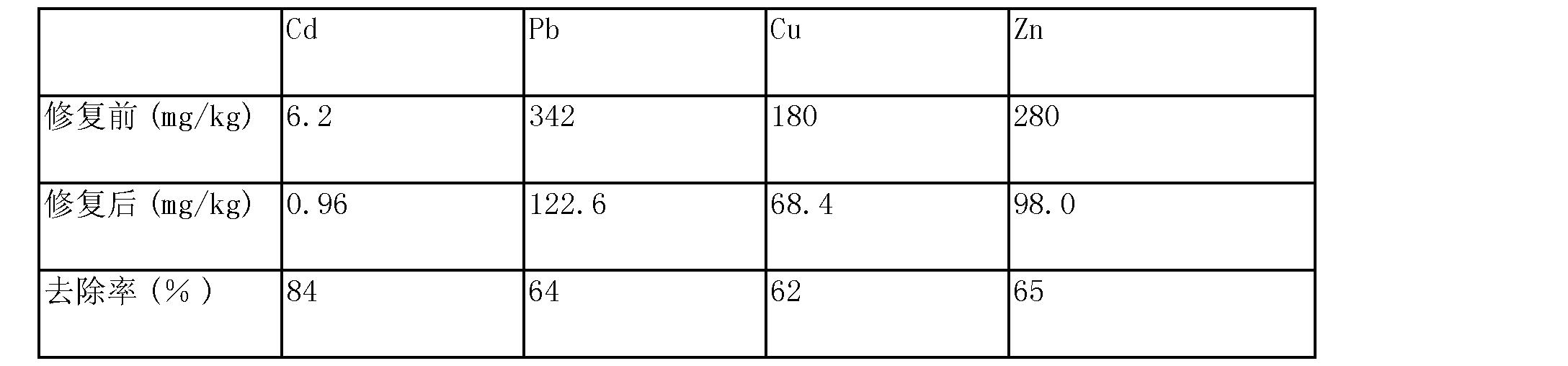Figure CN103316903AD00072