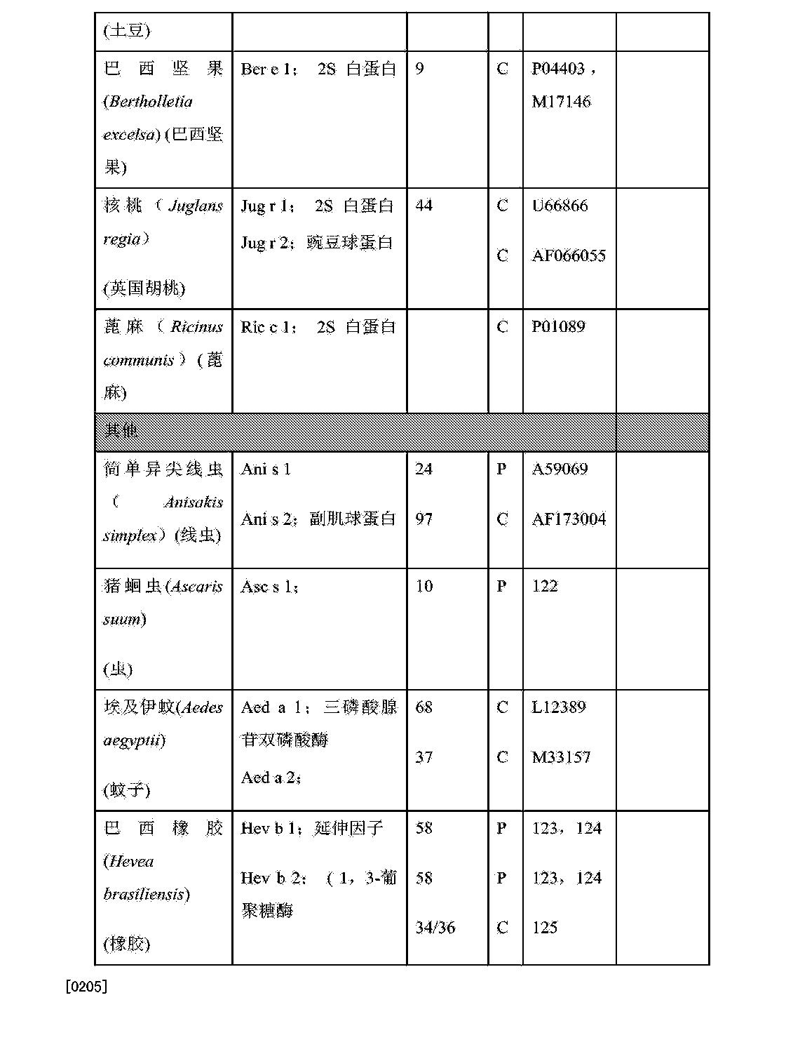 Figure CN105188741AD00651