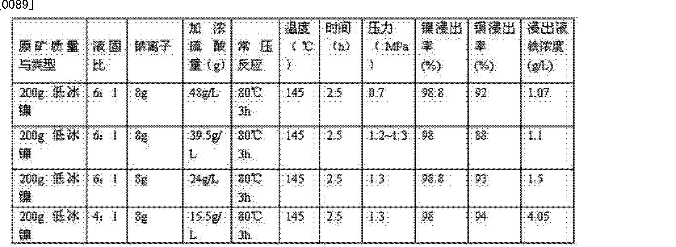 Figure CN102206834BD00082