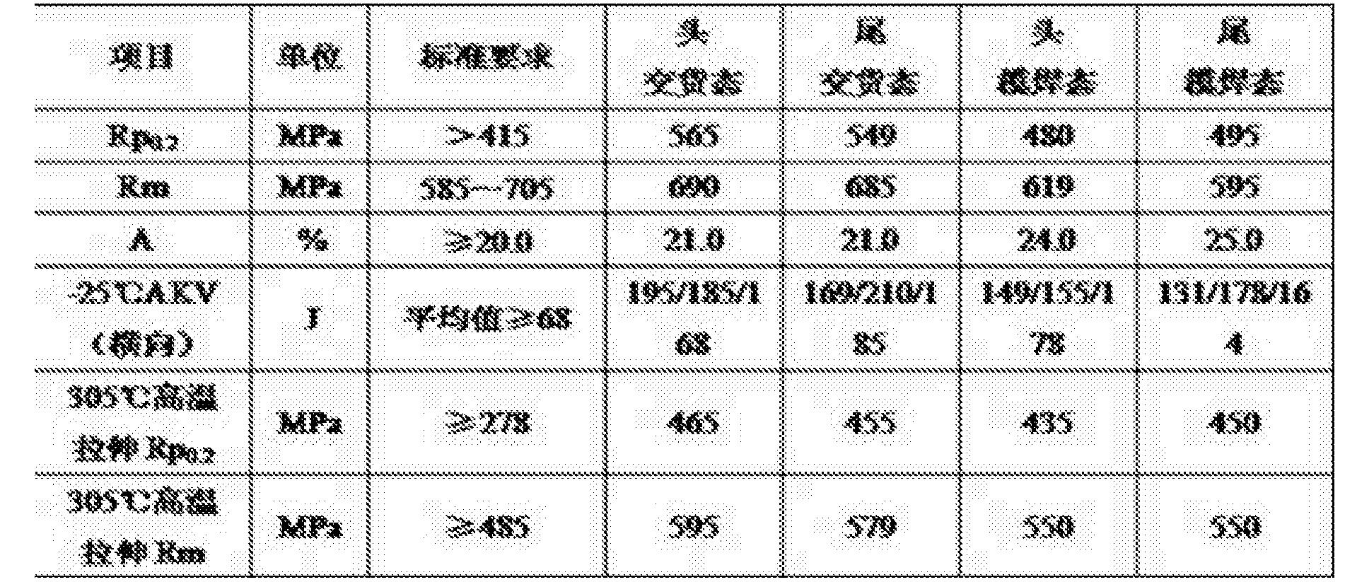 Figure CN105624550BD00091