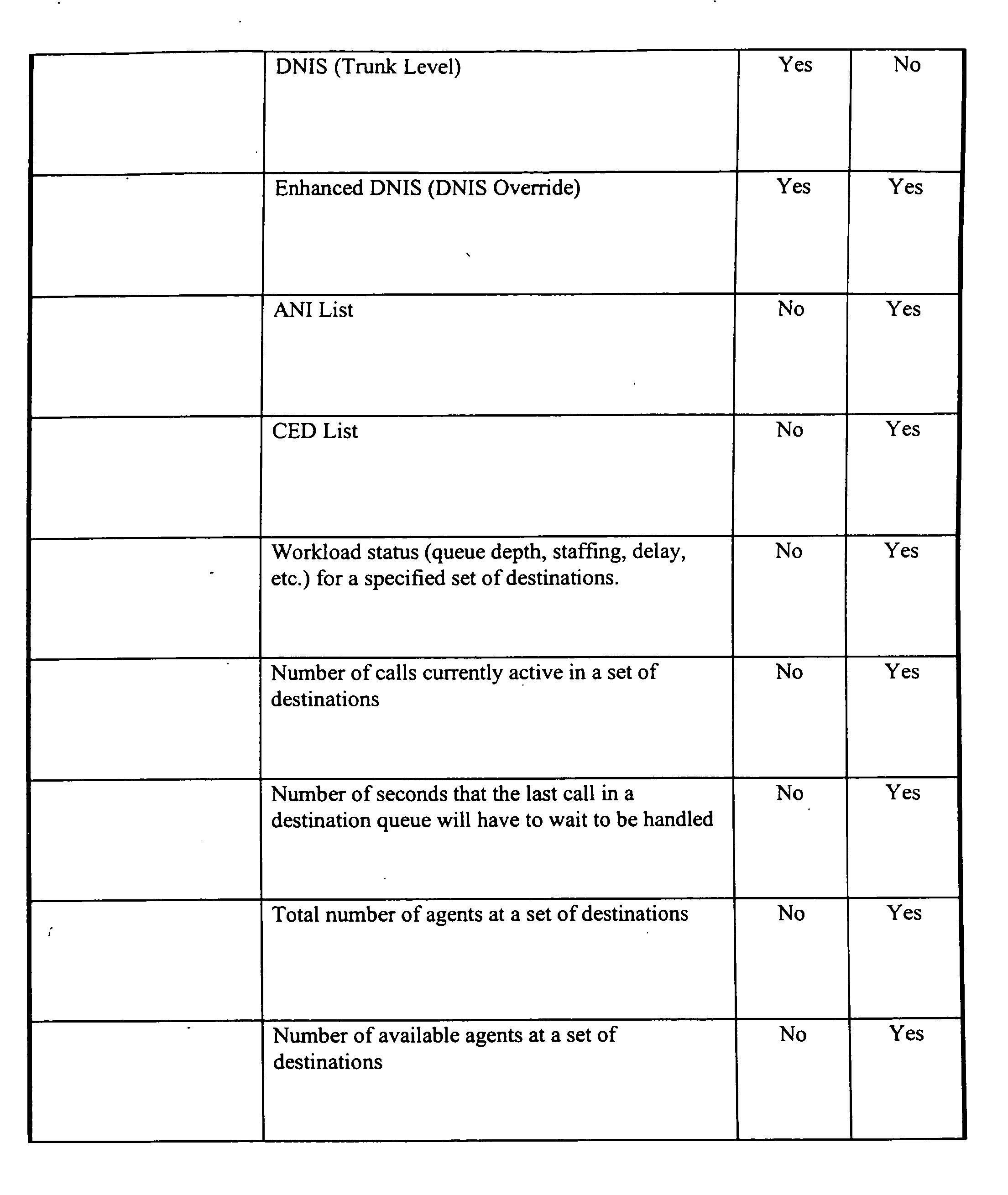 Figure US20050172018A1-20050804-P00330