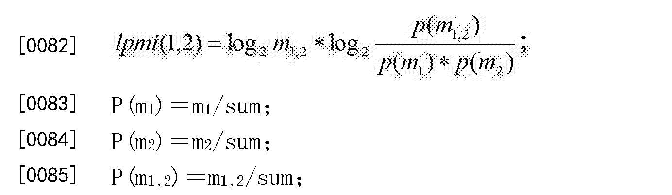 Figure CN104123285BD00102