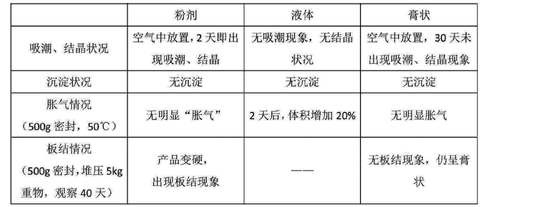 Figure CN103265368AD00061