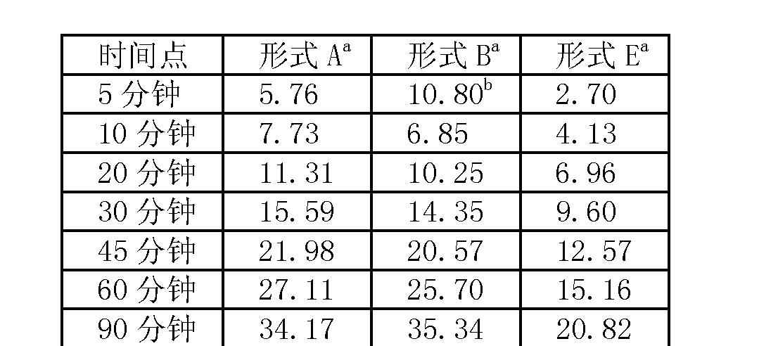 Figure CN101838261BD00211