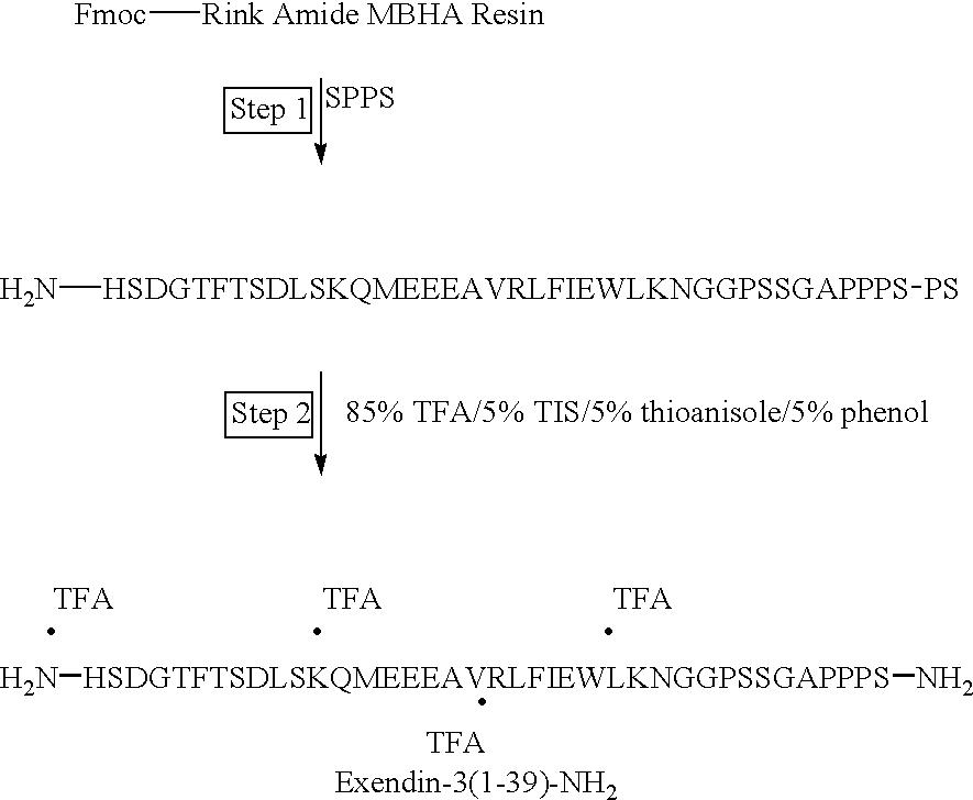 Figure US06821949-20041123-C00014