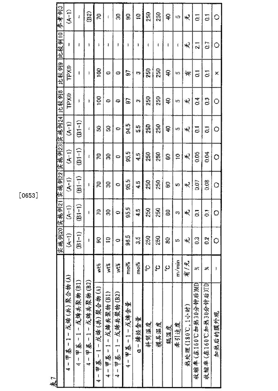 Figure CN103987779BD00581
