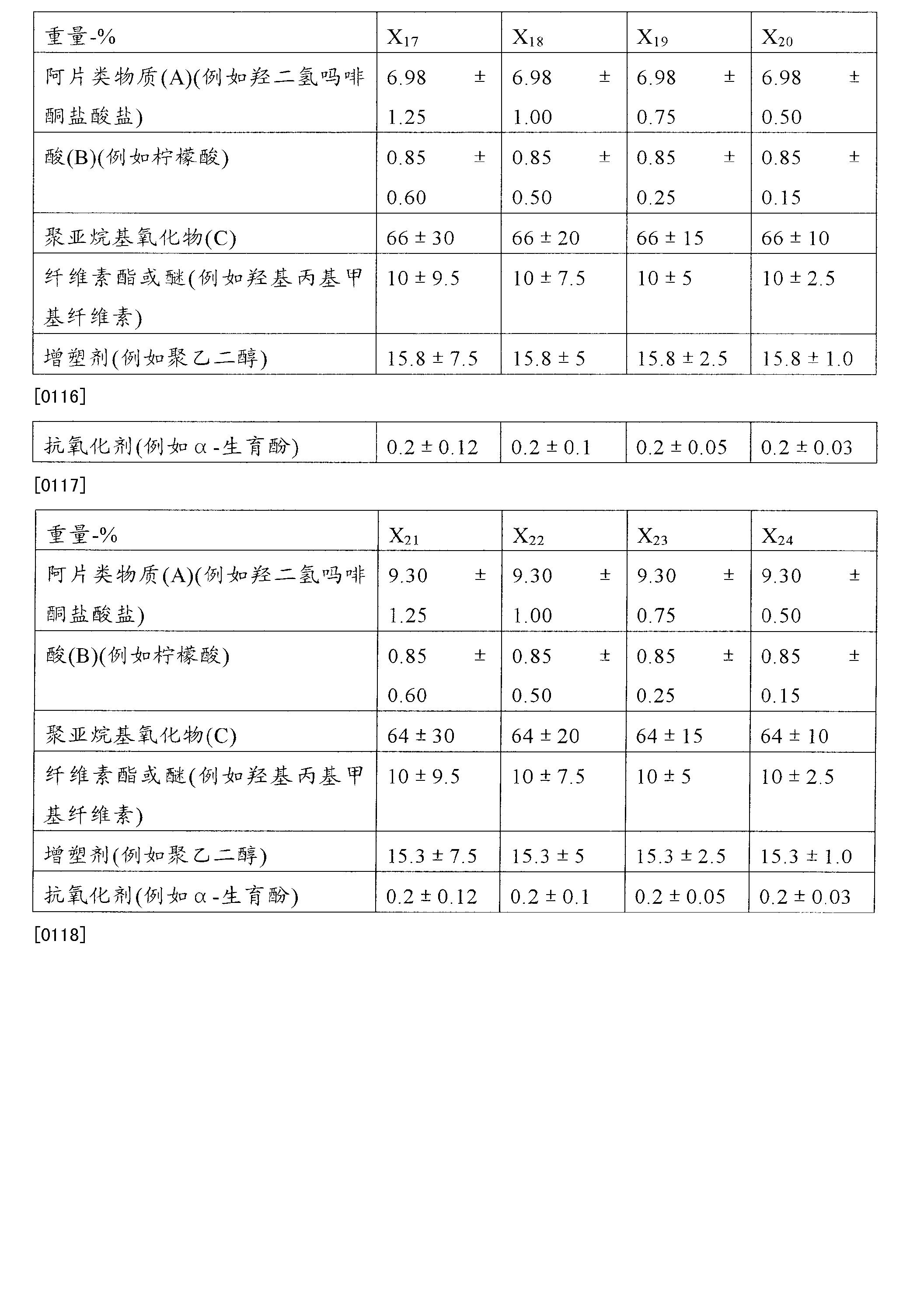 Figure CN102573806BD00181