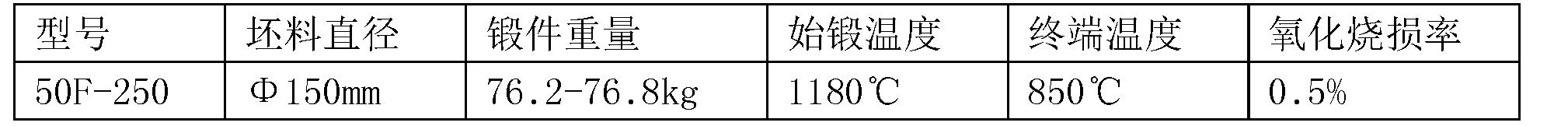 Figure CN106077389AD00051
