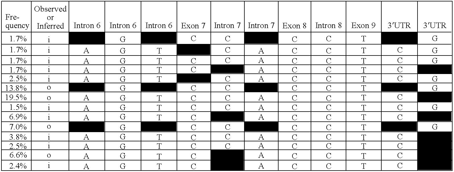 Figure US07485711-20090203-C00040