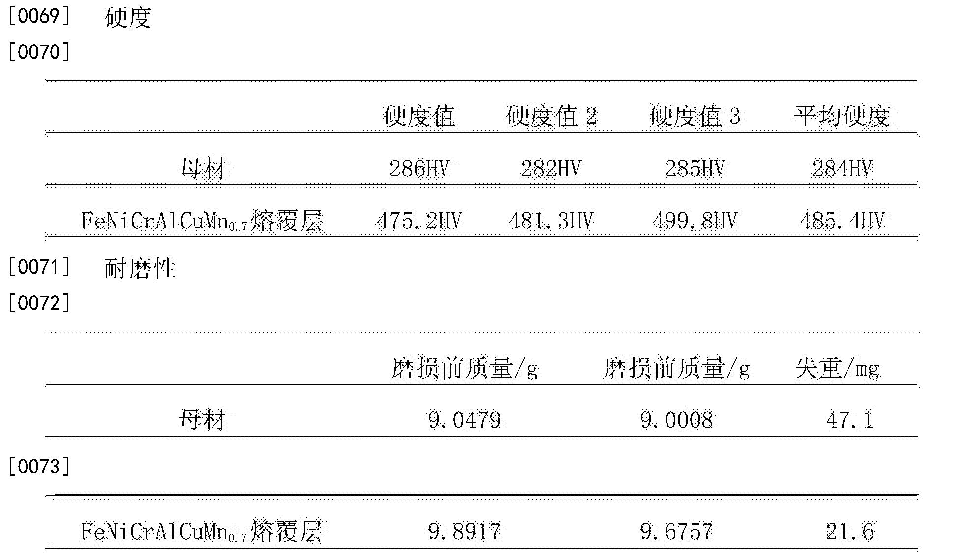 Figure CN104141127BD00081