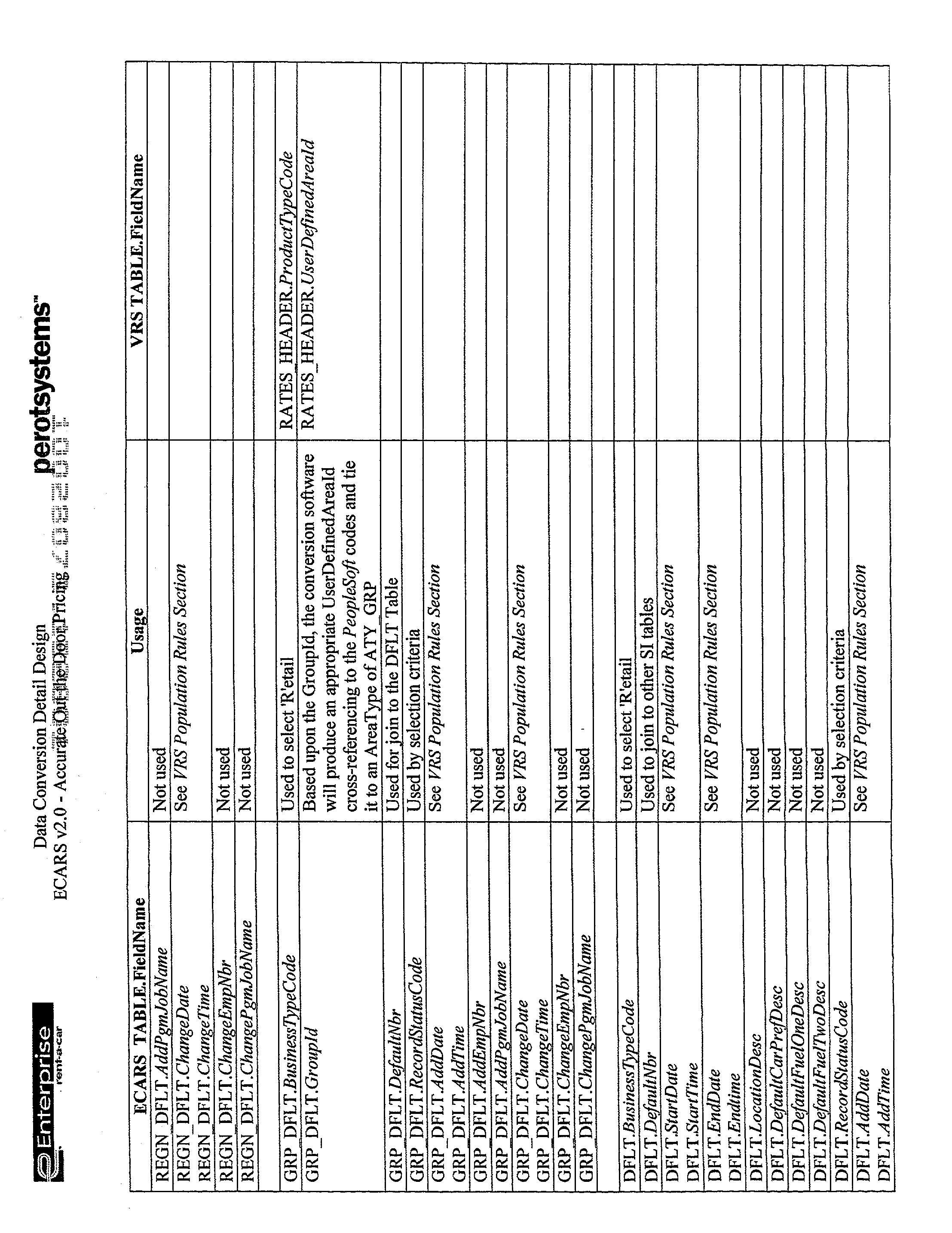 Figure US20030125992A1-20030703-P01073