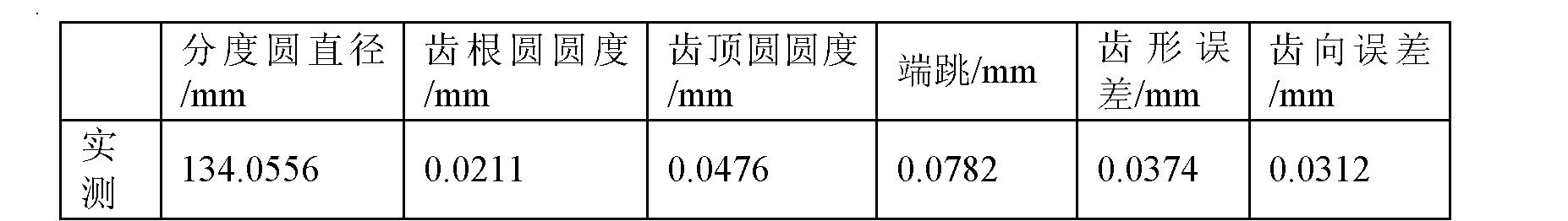 Figure CN102322796BD00162