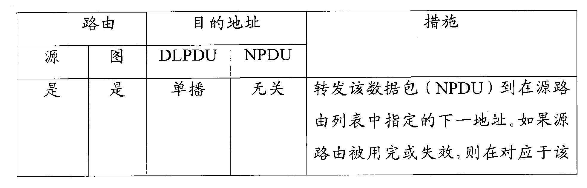 Figure CN101682535BD00281
