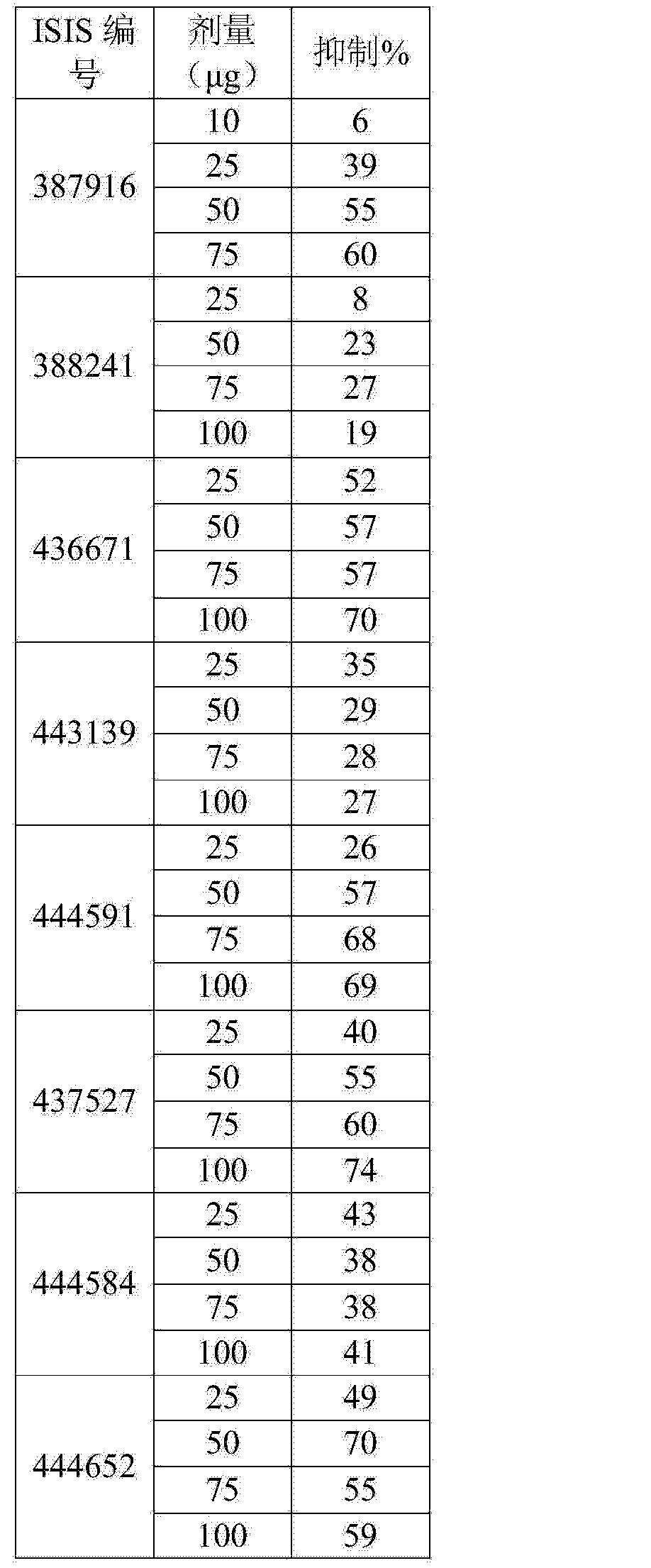 Figure CN104894129AD00921
