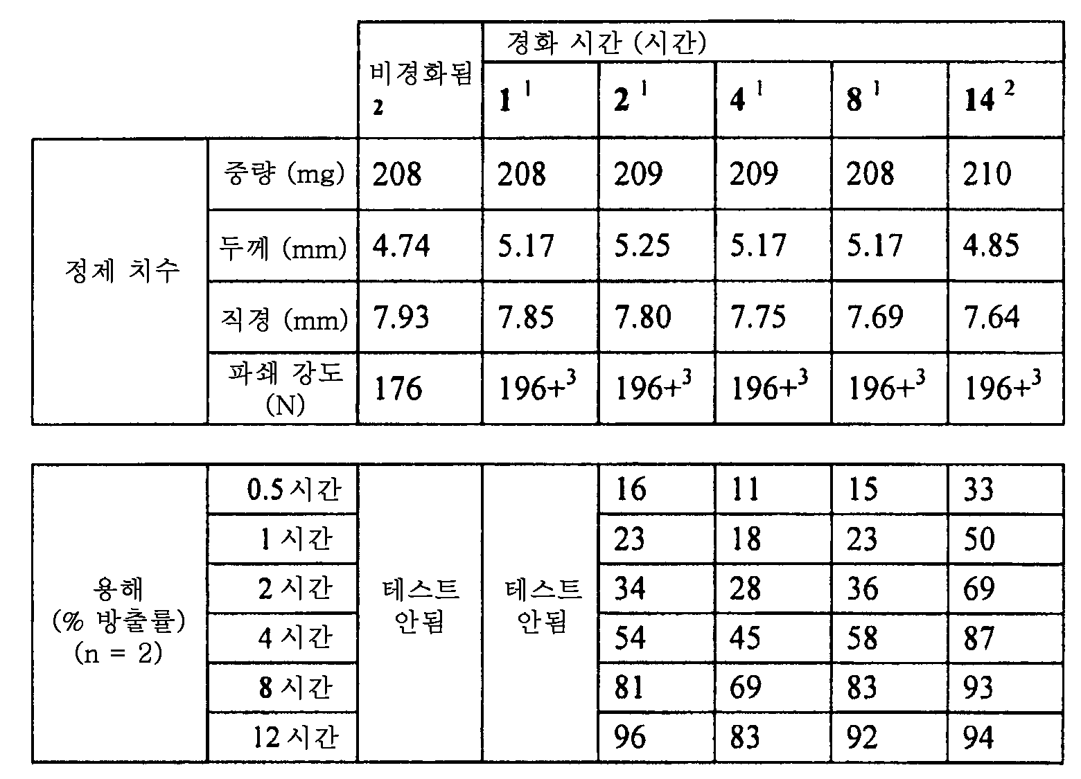 Figure 112011082183604-pat00009