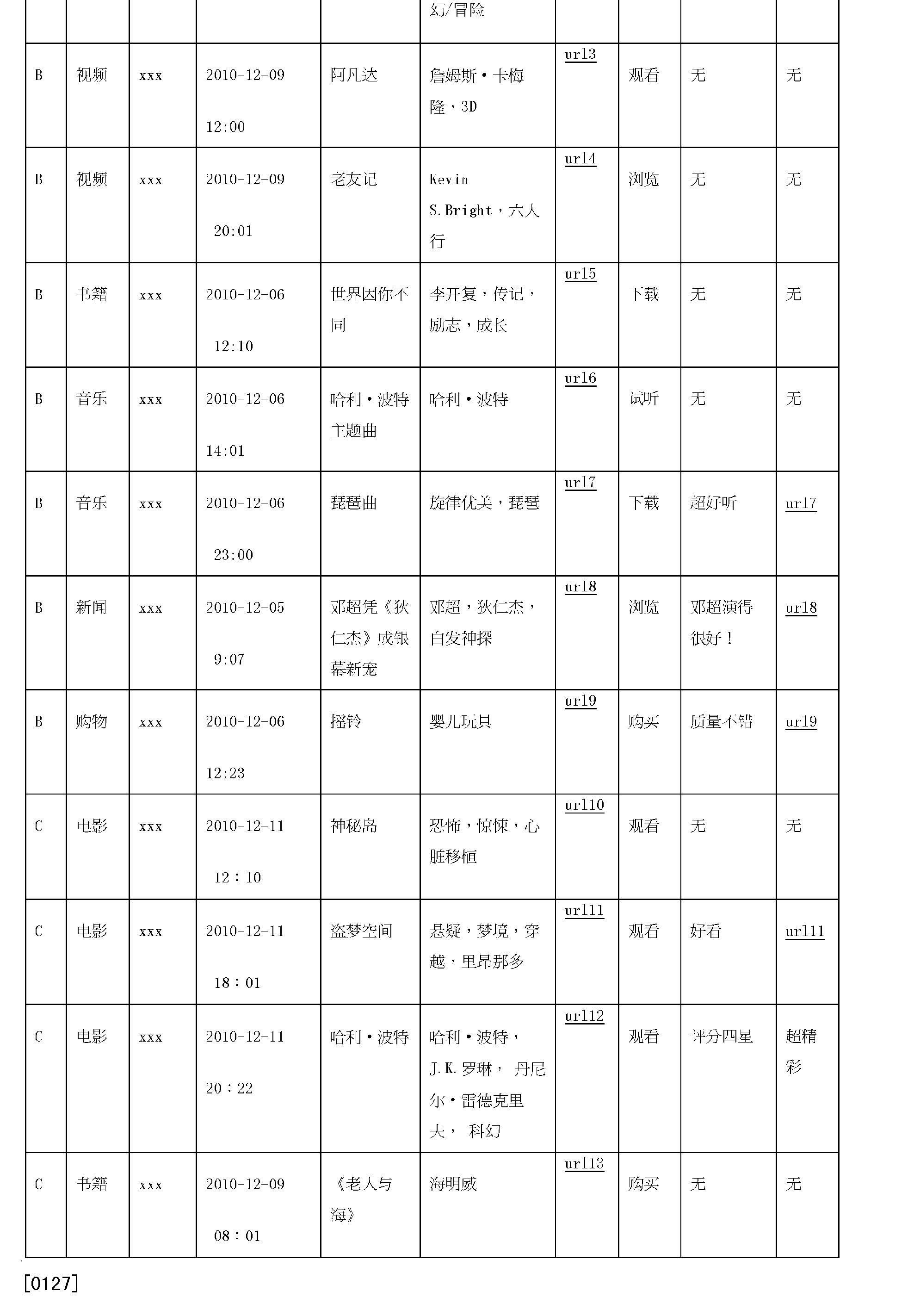Figure CN102317941AD00131