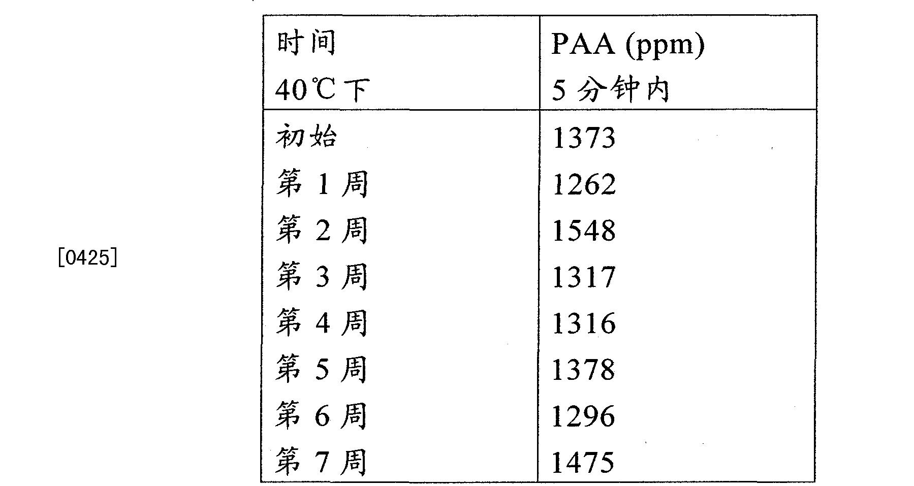 Figure CN102264894AD00511