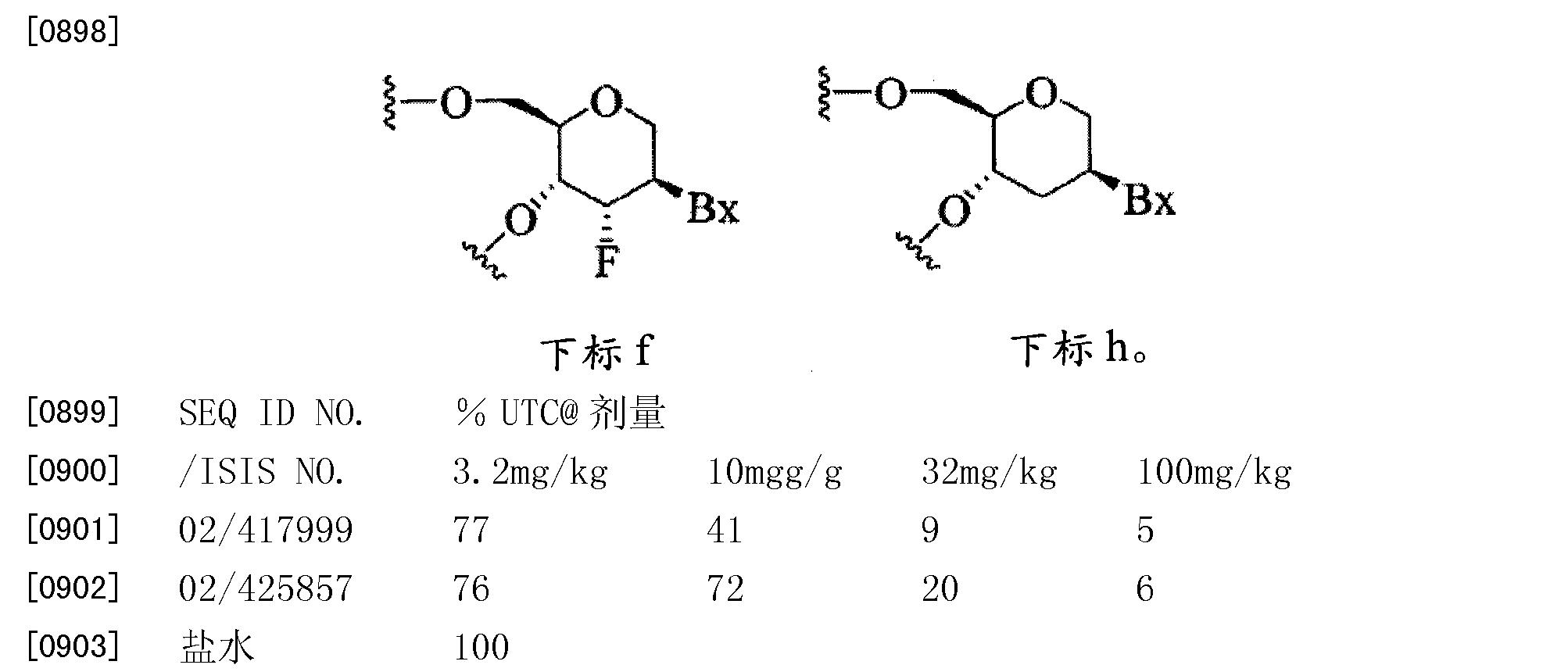Figure CN101821277BD01003