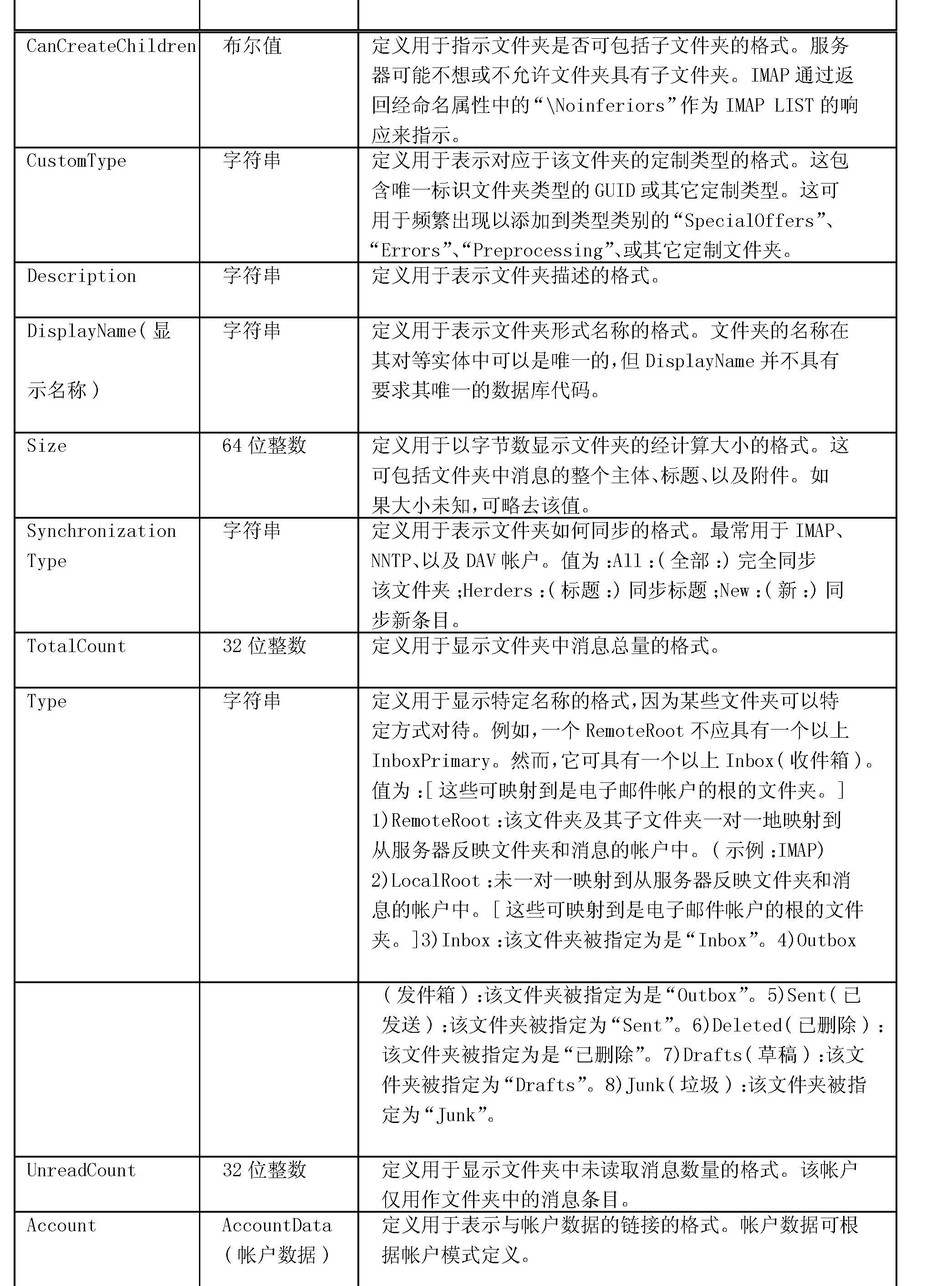 Figure CN101366016BD00191