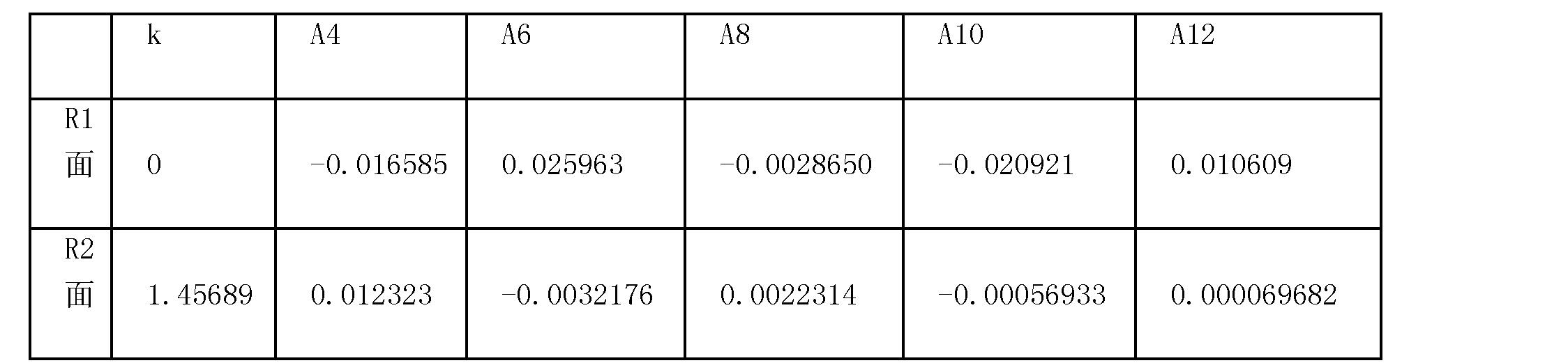 Figure CN101918793BD00132