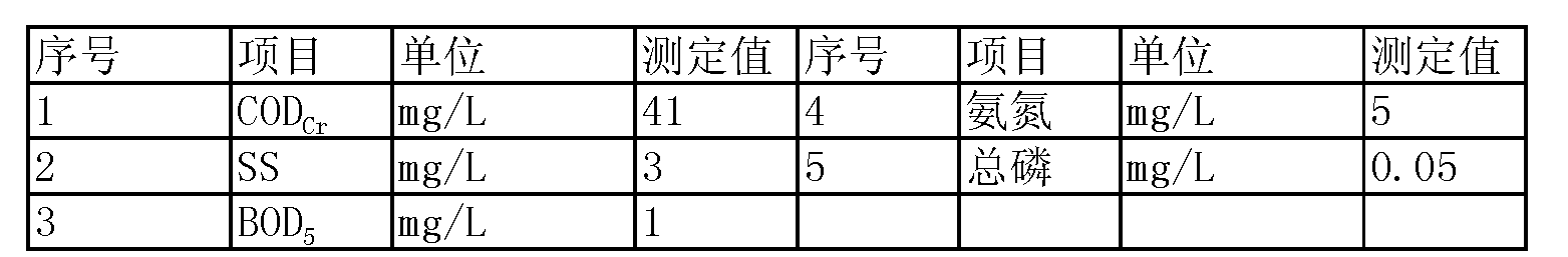 Figure CN103288302BD00084