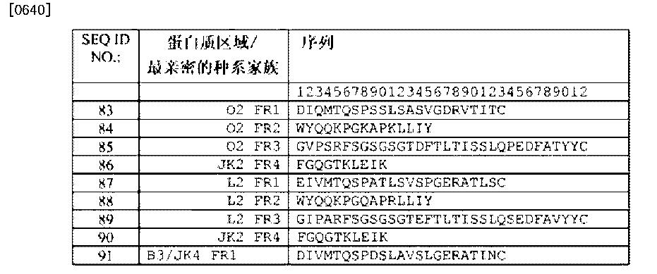 Figure CN102906113BD00482