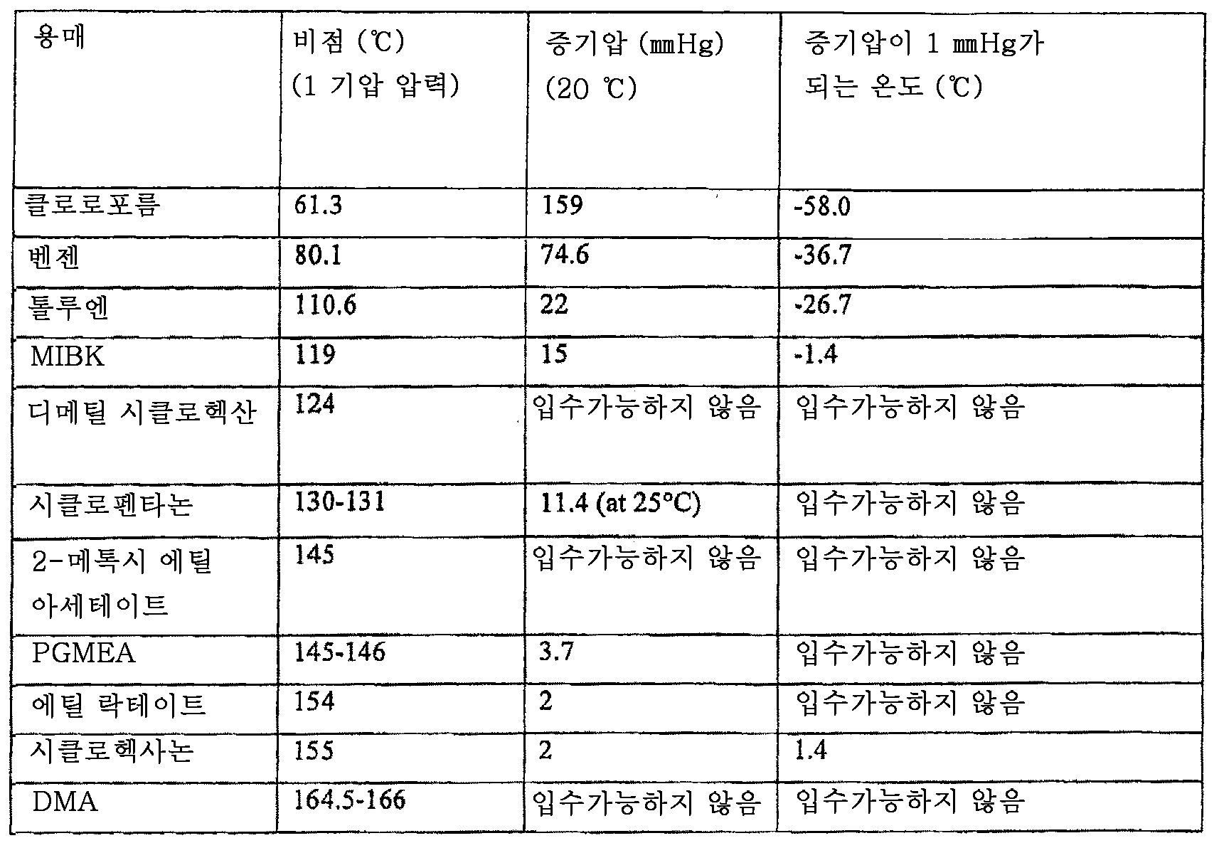 Figure 112008082236249-PCT00001