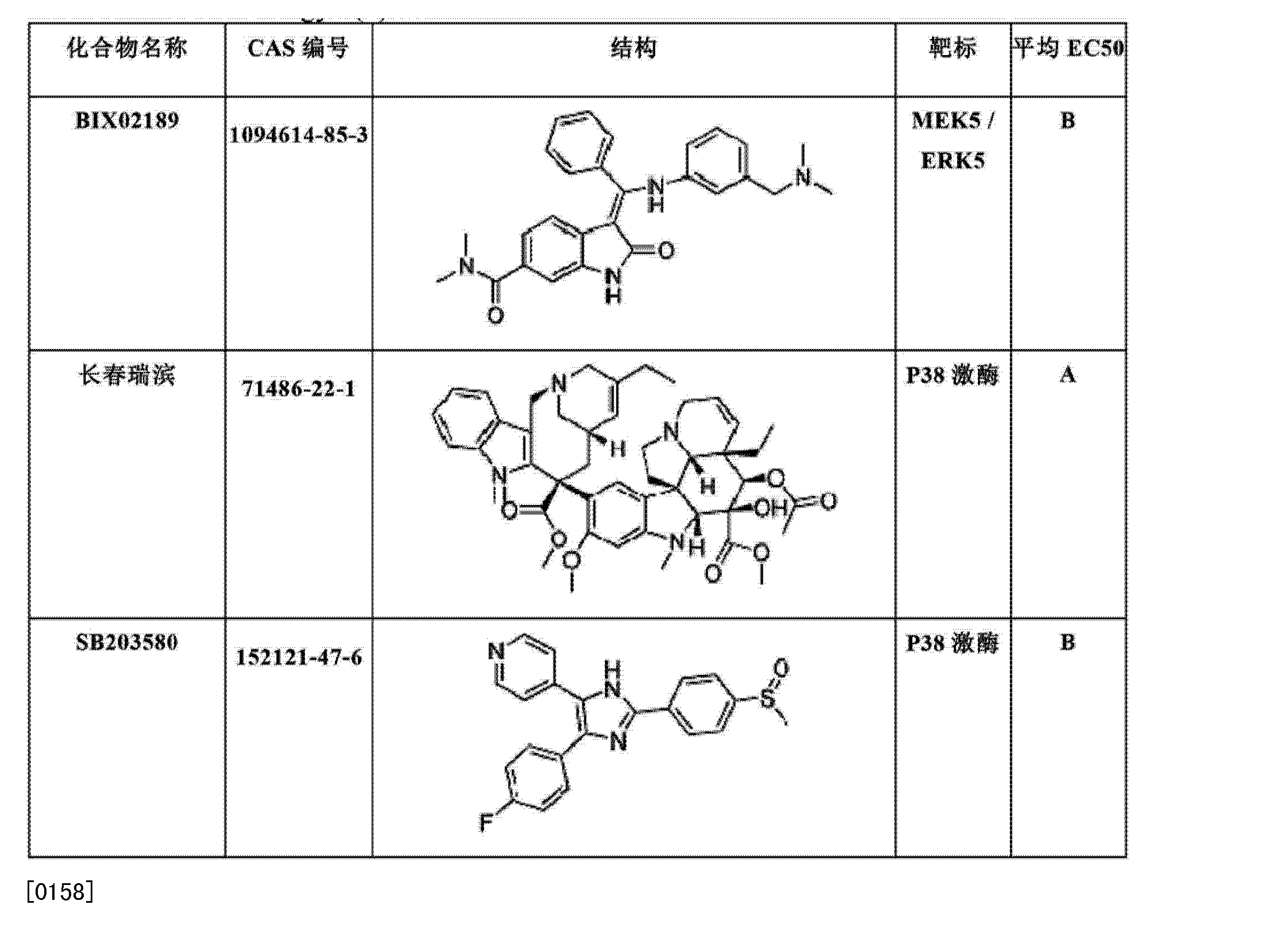 Figure CN103458970AD00322