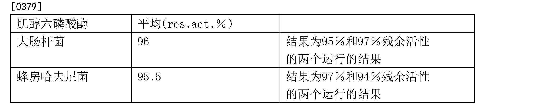 Figure CN101679986BD00391