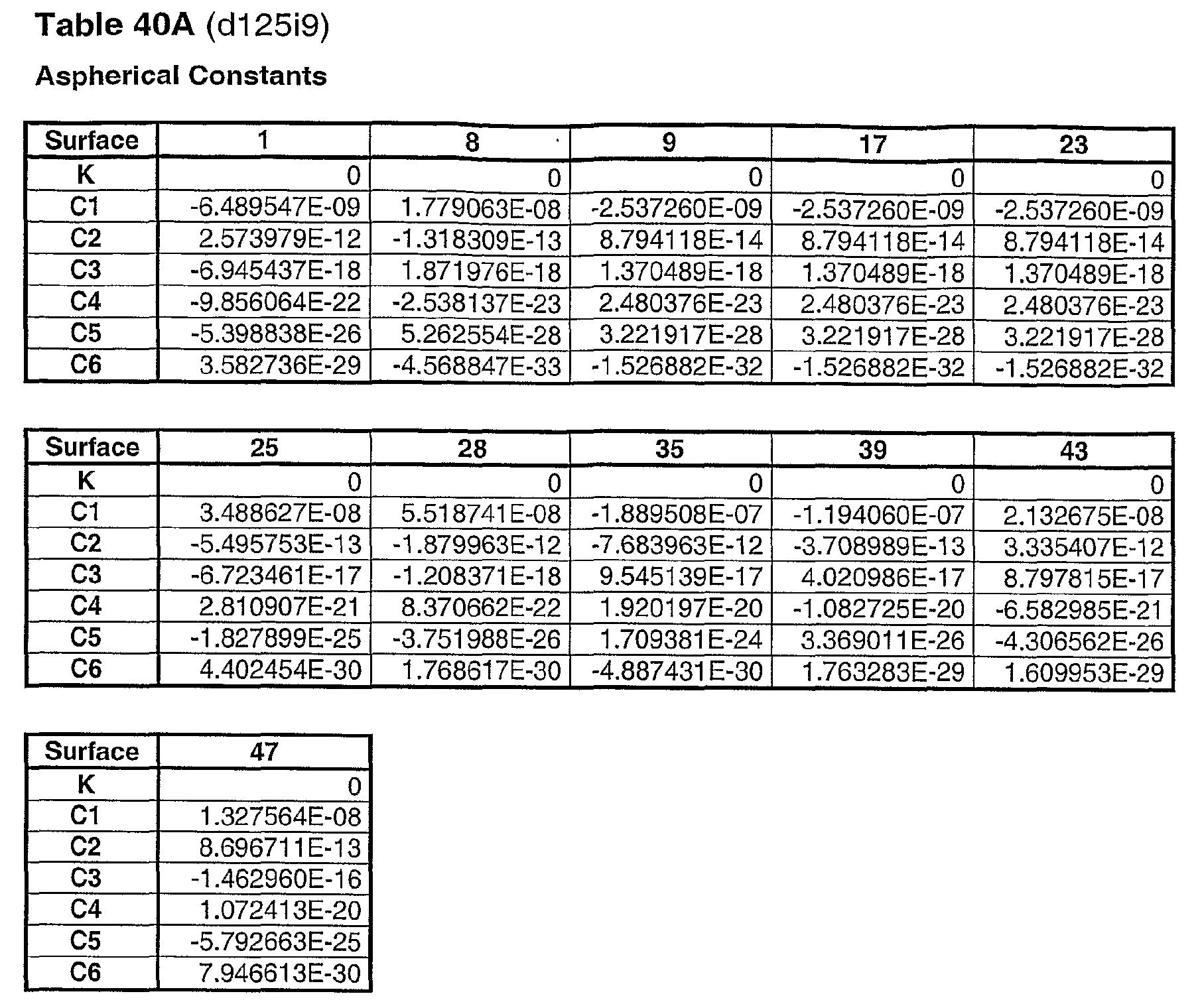 Figure 112012001788764-pat00062