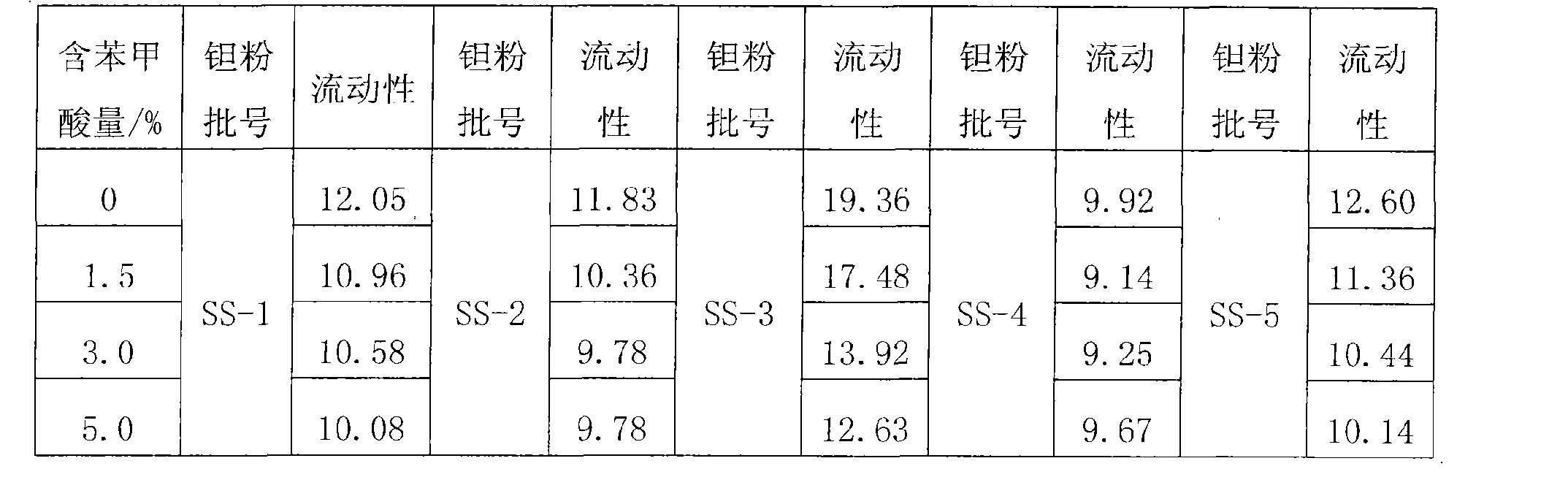 Figure CN102513538BD00041