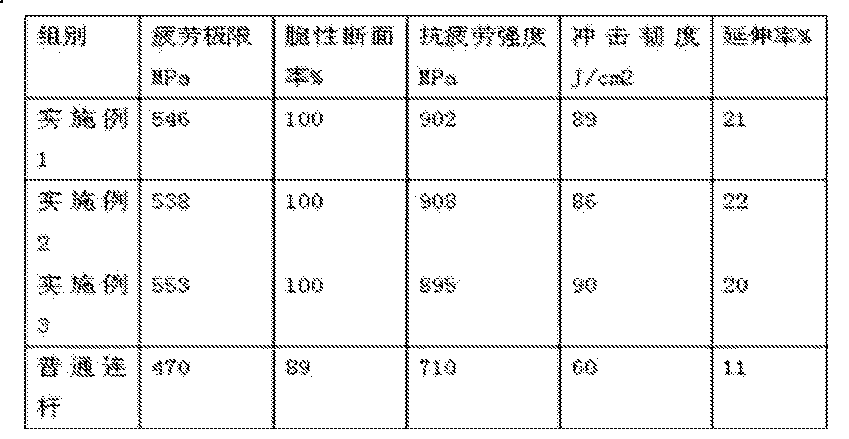Figure CN103921086BD00061