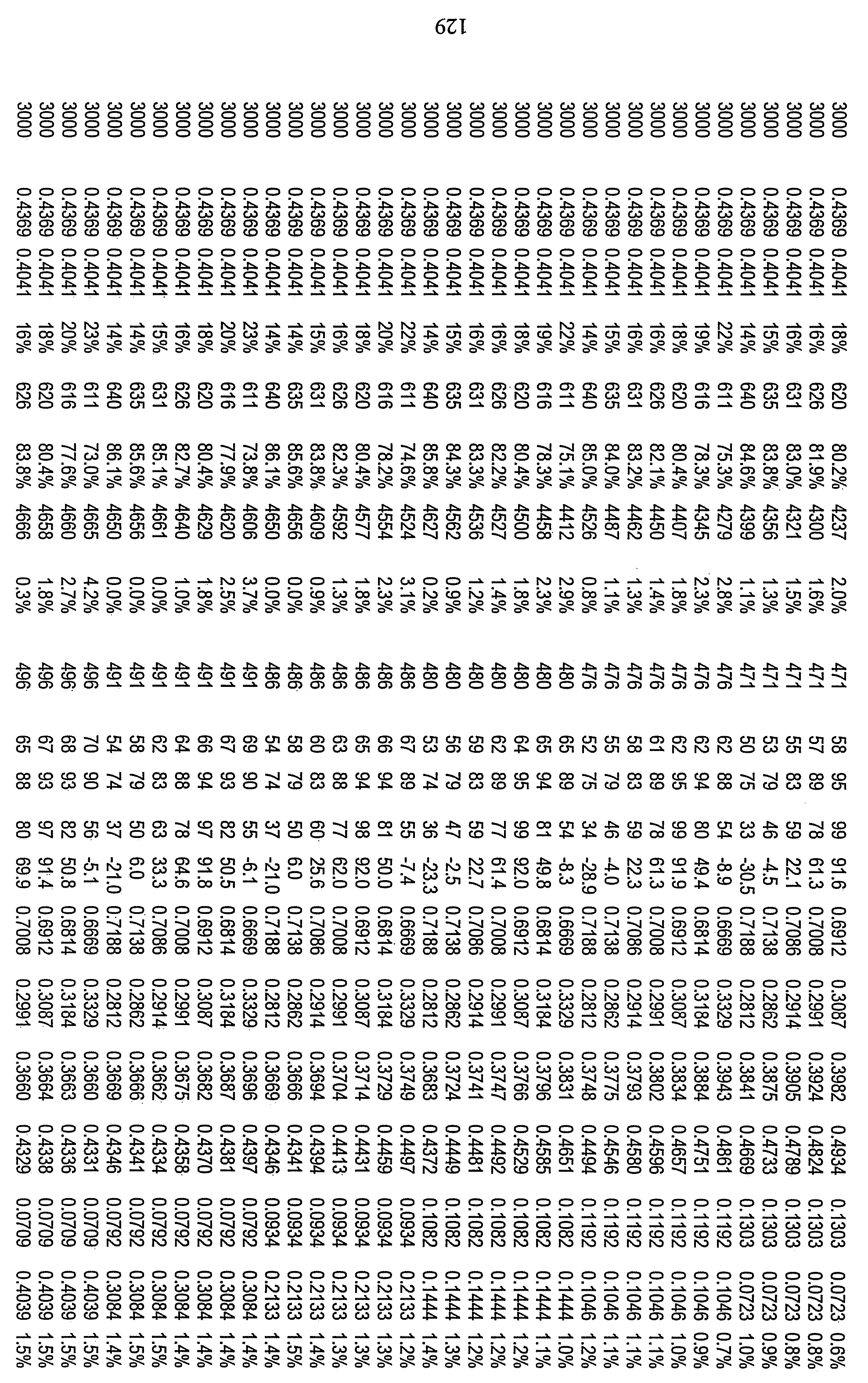 Figure 112010029469117-pct00095
