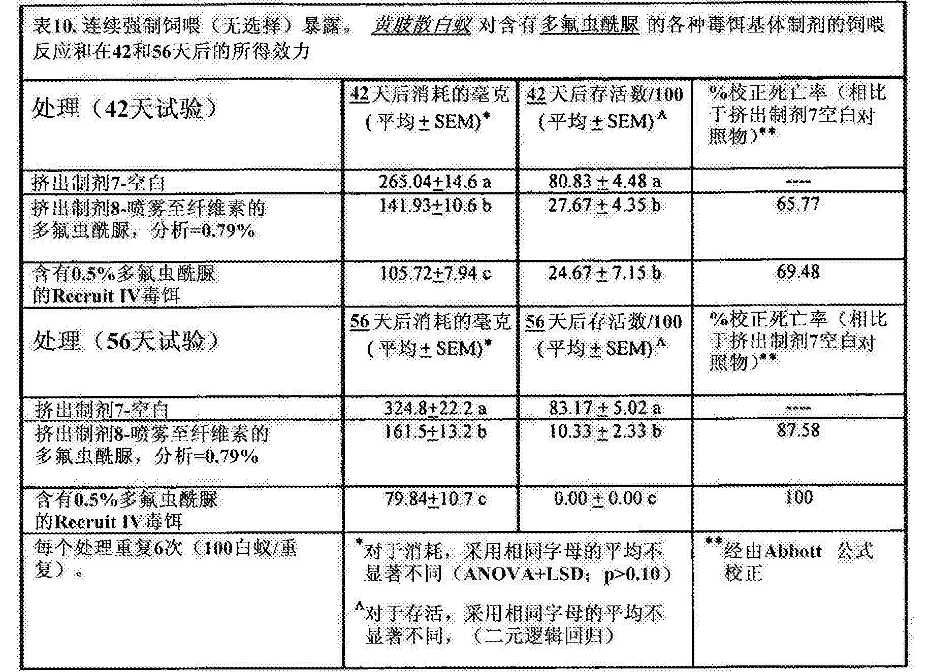 Figure CN103461303BD00311