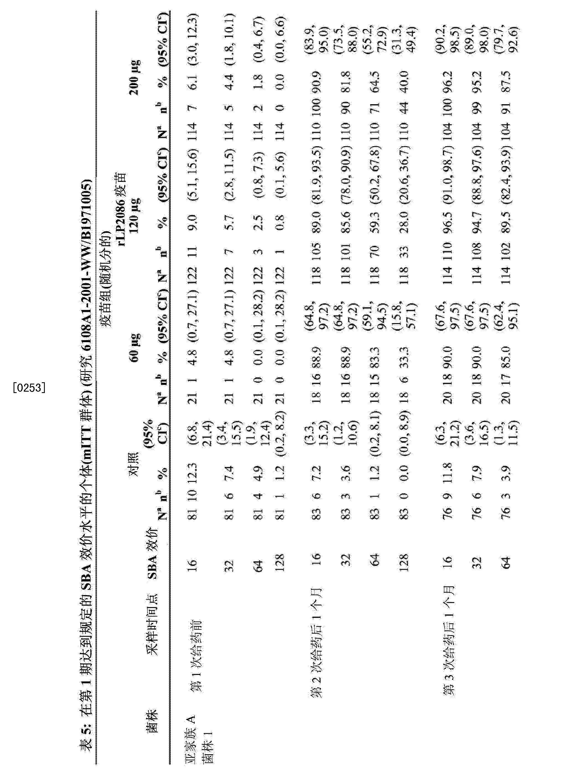 Figure CN103189071AD00351