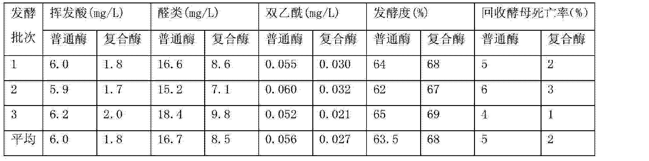 Figure CN103194345BD00072