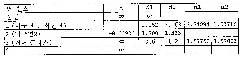 Figure 112000024247946-pat00001
