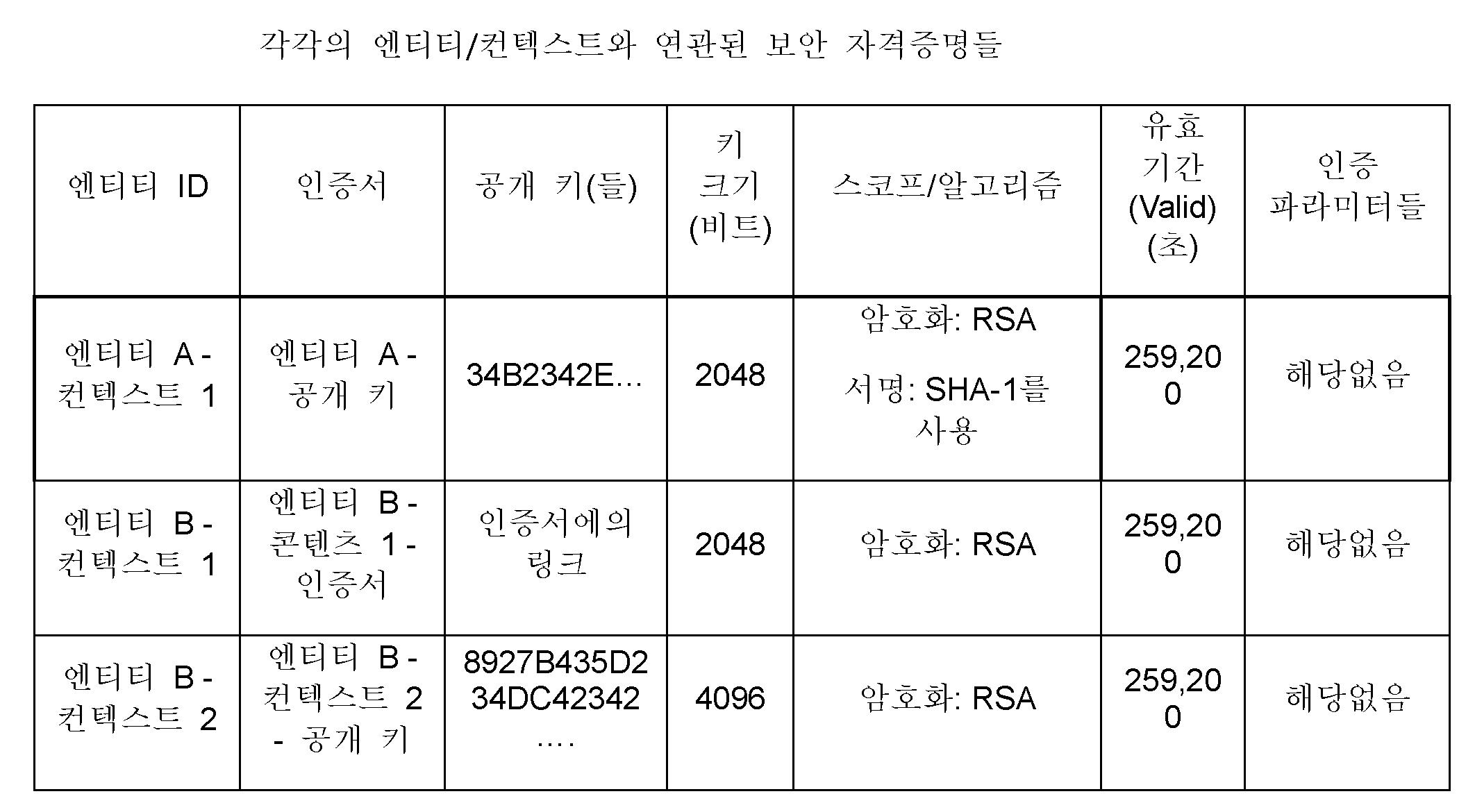Figure 112017101180126-pct00004