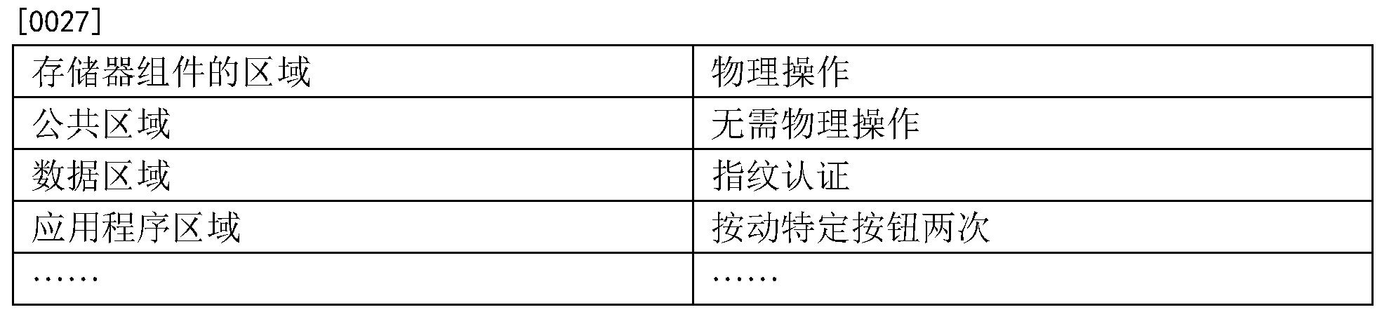 Figure CN104951689BD00051