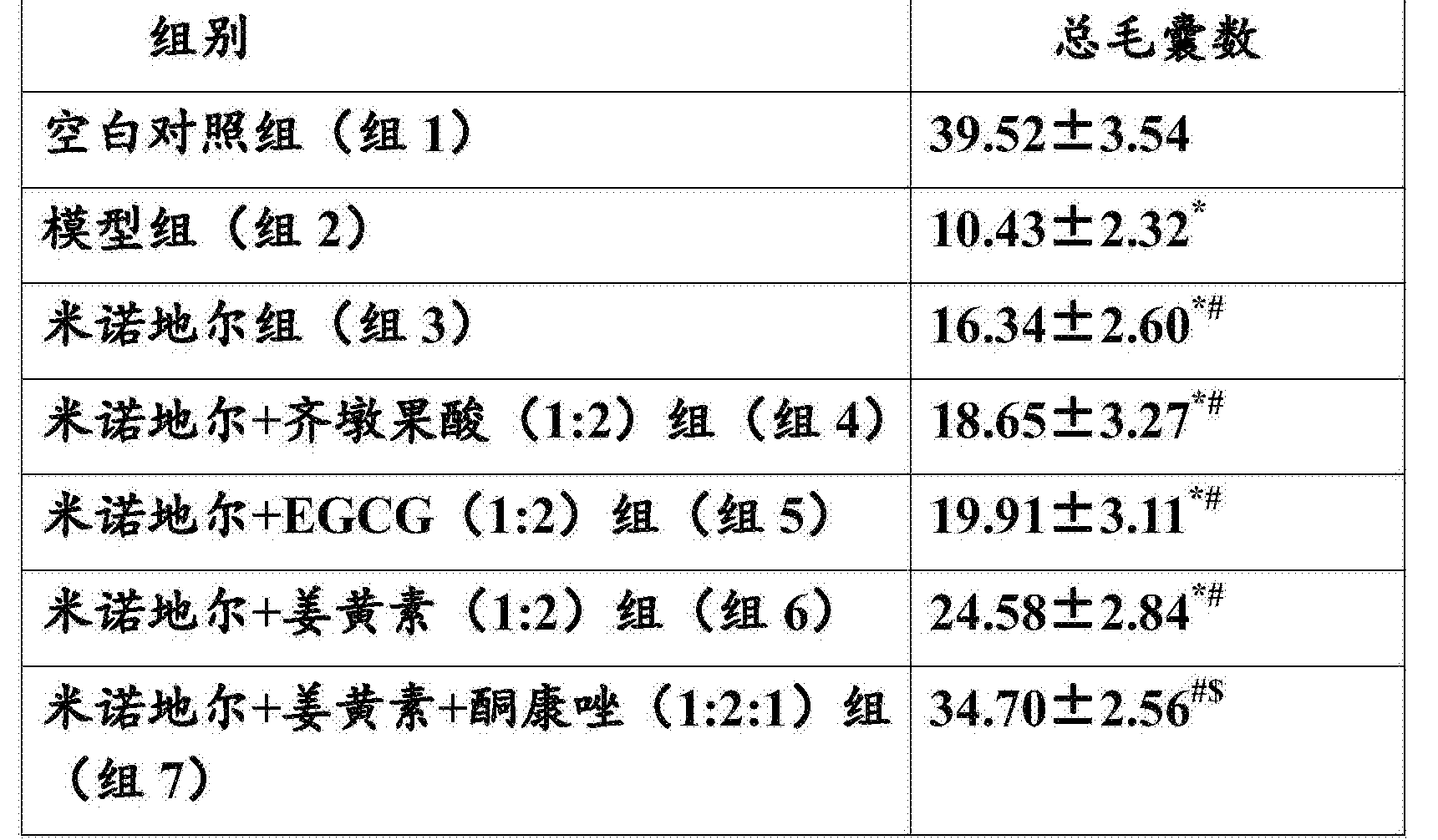 Figure CN107281185AD00082
