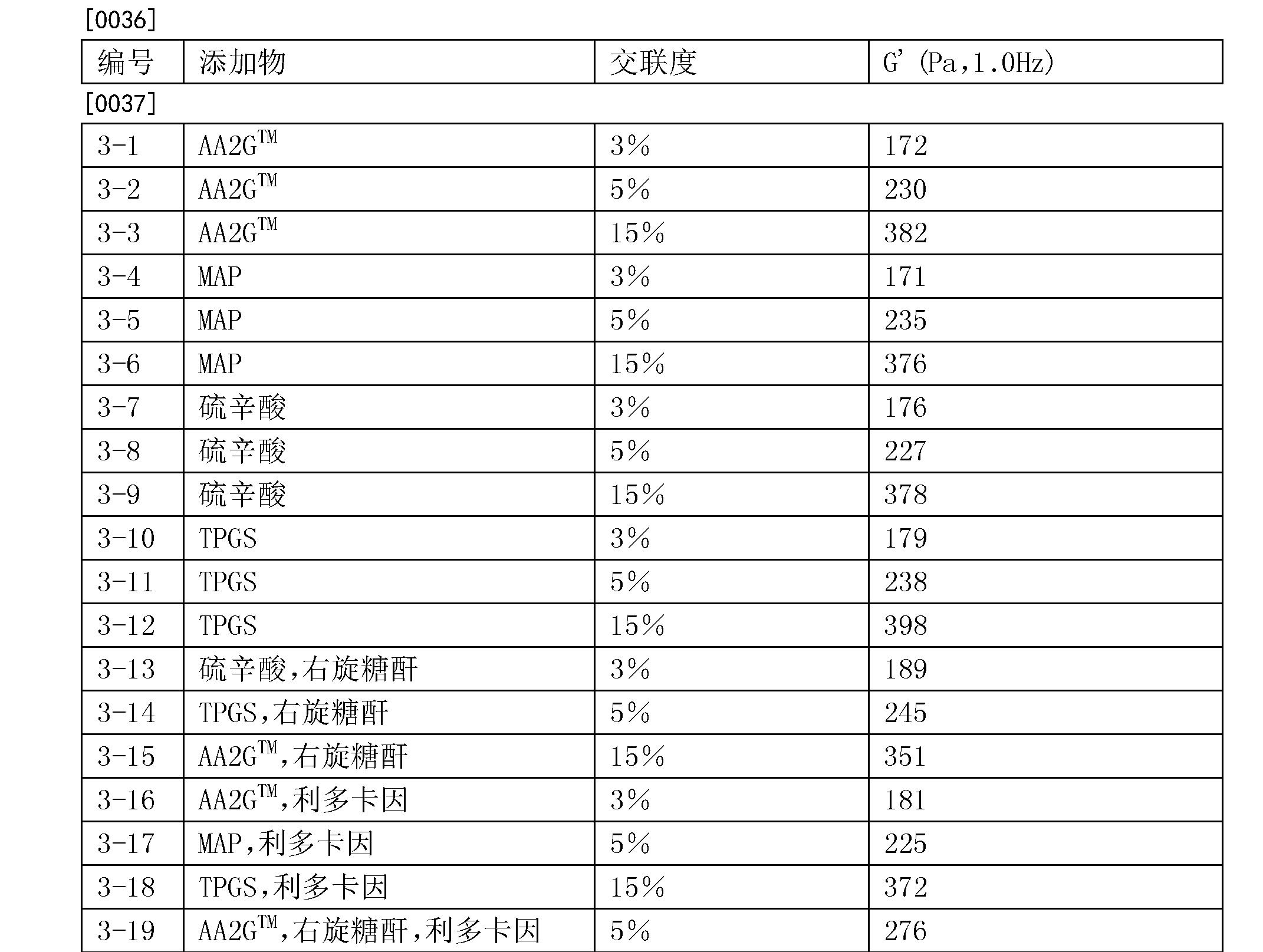 Figure CN105131348BD00081