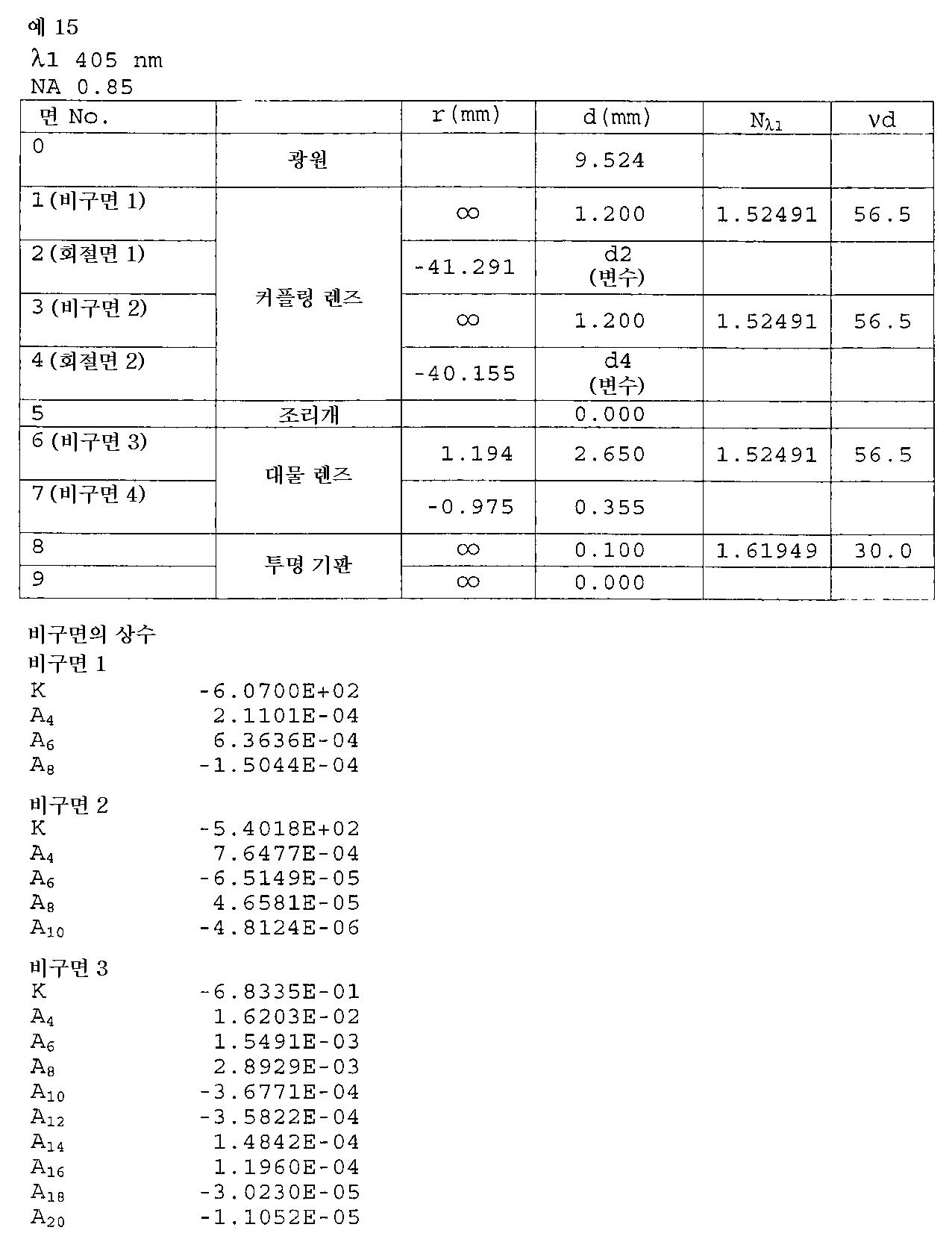Figure 112001010918149-pat00047