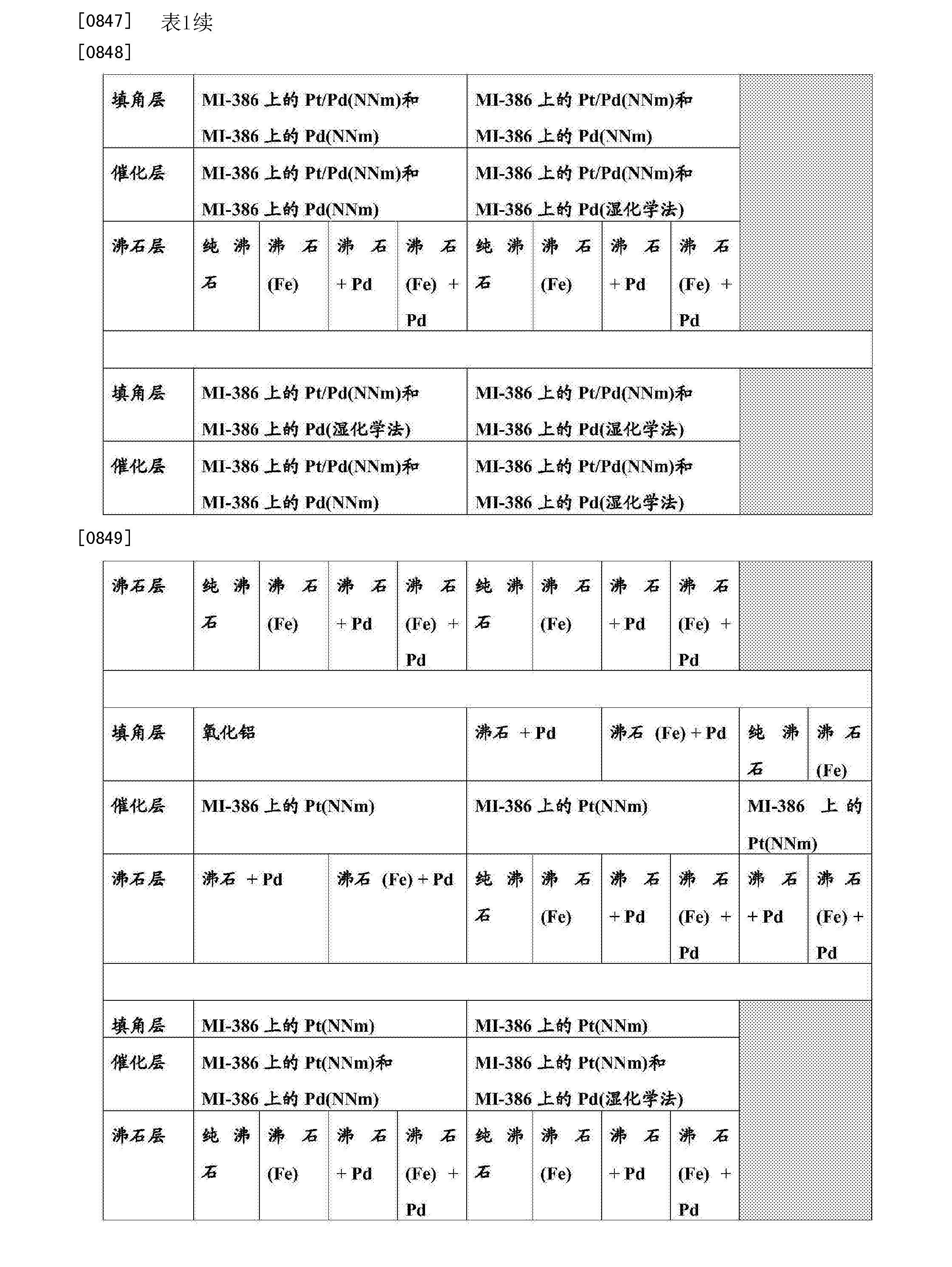 Figure CN105592921AD01081